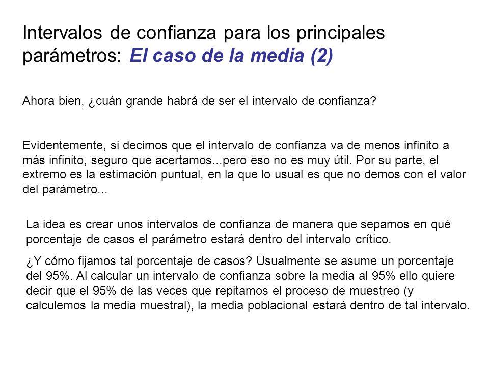 Intervalos de confianza para los principales parámetros: El caso de la media (2)