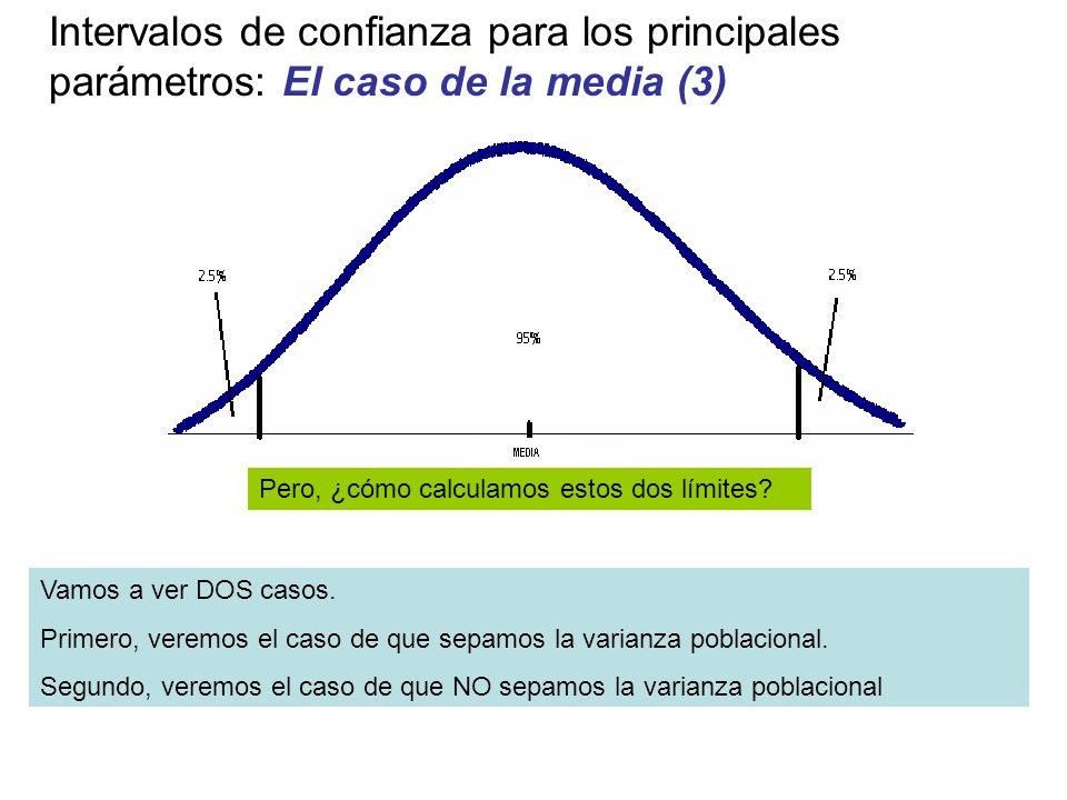 Intervalos de confianza para los principales parámetros: El caso de la media (3)