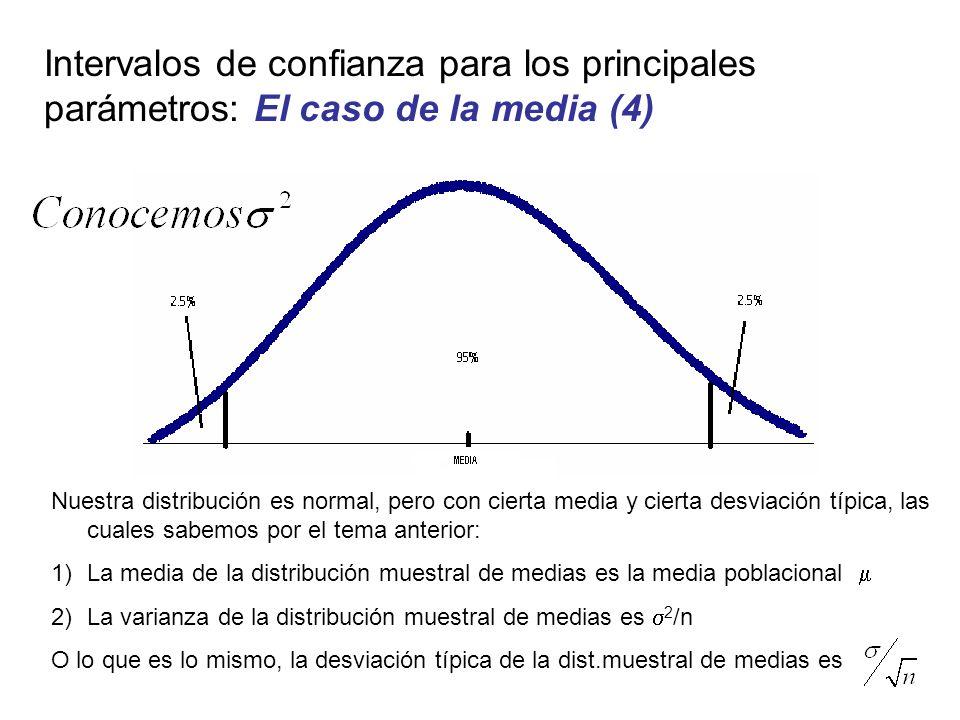 Intervalos de confianza para los principales parámetros: El caso de la media (4)