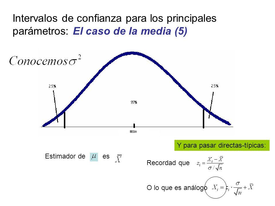 Intervalos de confianza para los principales parámetros: El caso de la media (5)