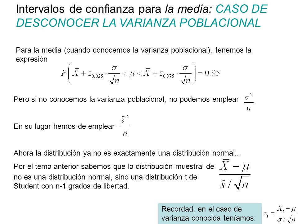 Intervalos de confianza para la media: CASO DE DESCONOCER LA VARIANZA POBLACIONAL