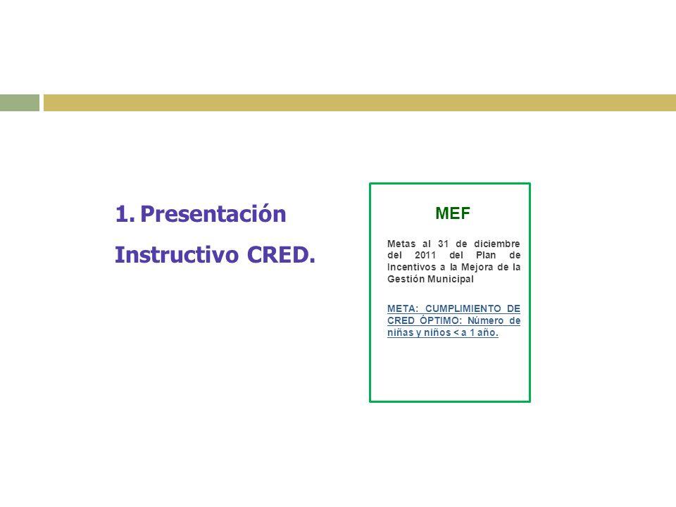 Presentación Instructivo CRED. MEF