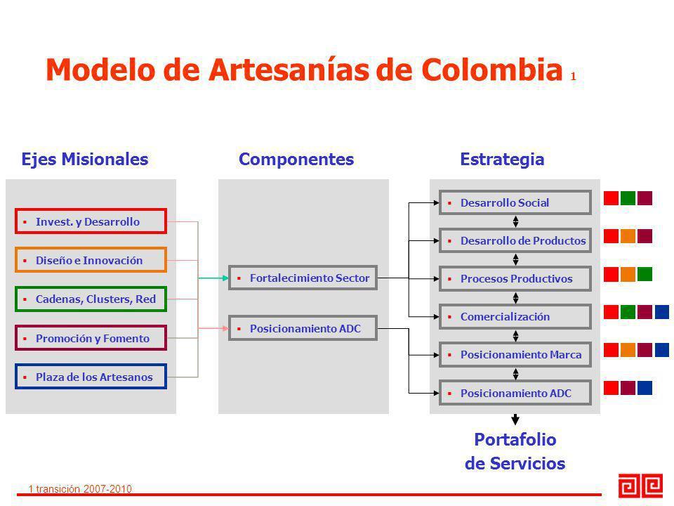 Modelo de Artesanías de Colombia 1