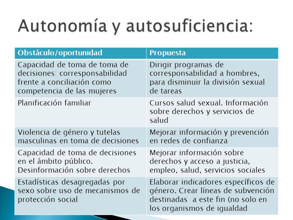Autonomía y autosuficiencia: