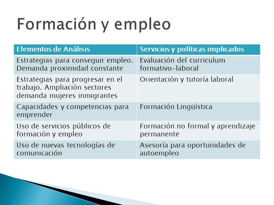 Formación y empleo Elementos de Análisis