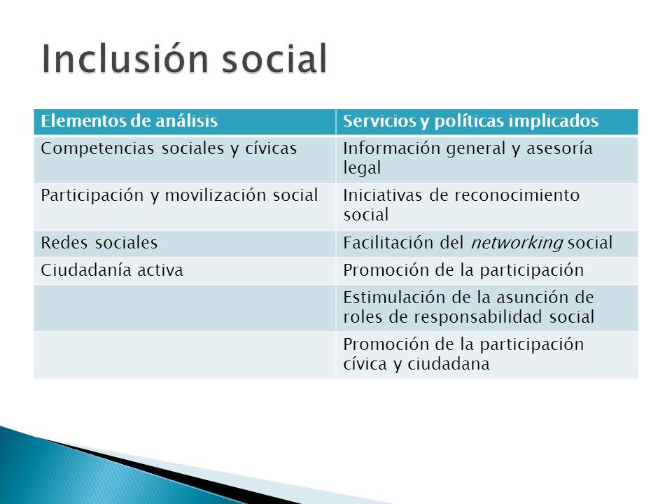 Inclusión social Elementos de análisis