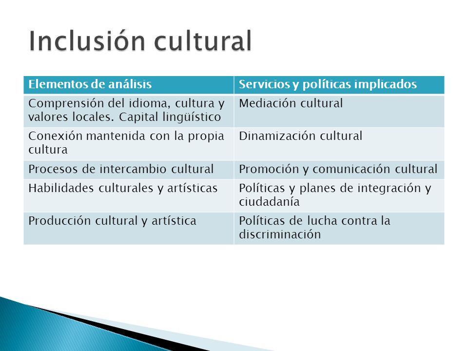 Inclusión cultural Elementos de análisis