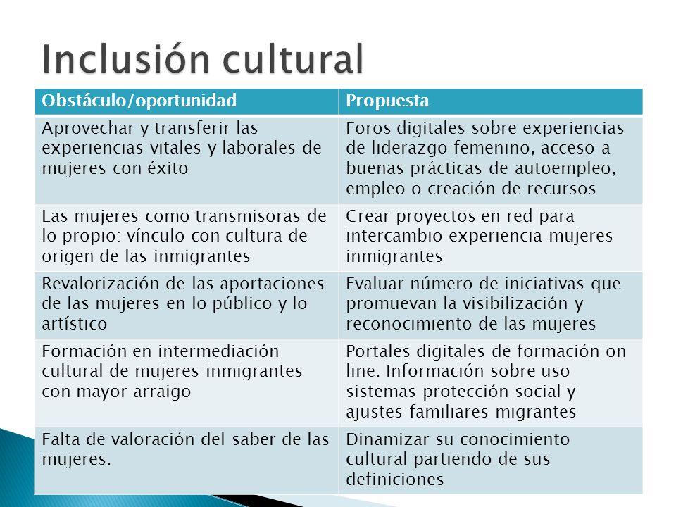 Inclusión cultural Obstáculo/oportunidad Propuesta