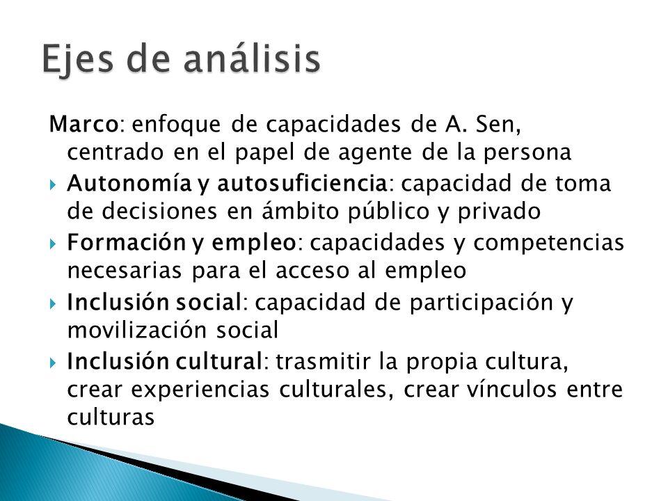 Ejes de análisis Marco: enfoque de capacidades de A. Sen, centrado en el papel de agente de la persona.