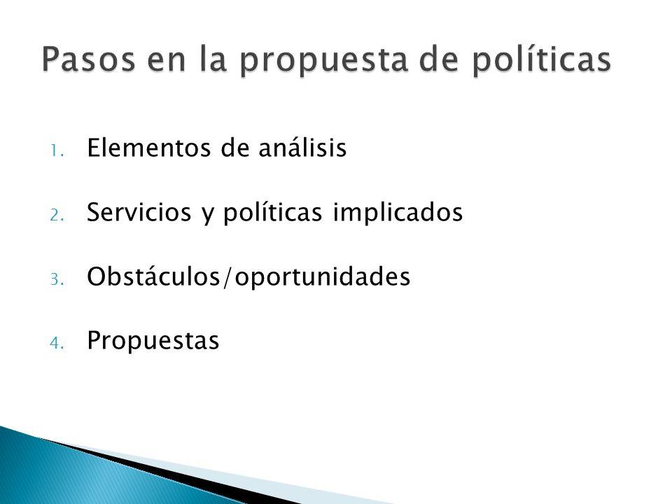 Pasos en la propuesta de políticas