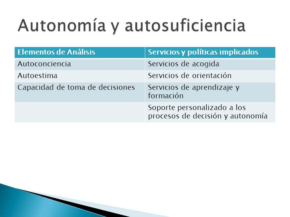 Autonomía y autosuficiencia