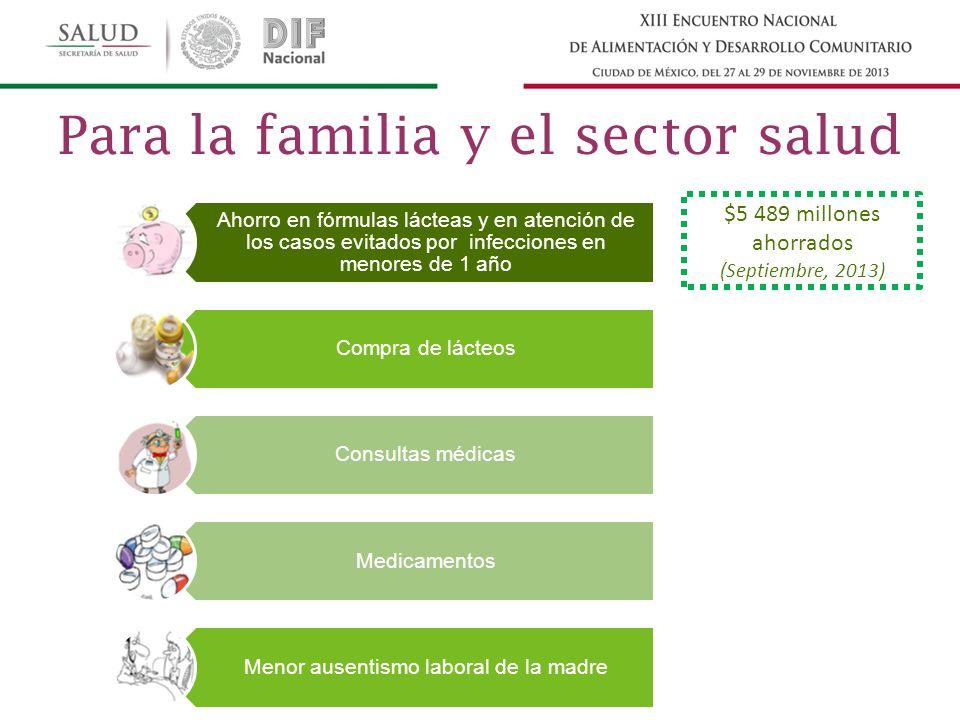 Para la familia y el sector salud