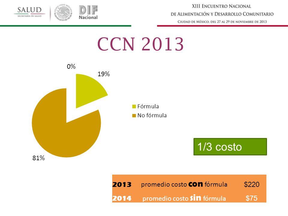 CCN 2013 1/3 costo 2013 promedio costo con fórmula $220 2014