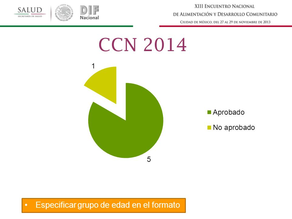 CCN 2014 Especificar grupo de edad en el formato
