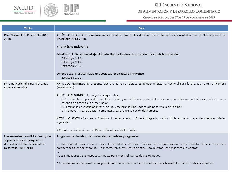 Título Dice. Plan Nacional de Desarrollo 2013 -2018.