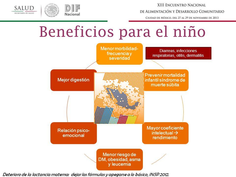 Beneficios para el niño