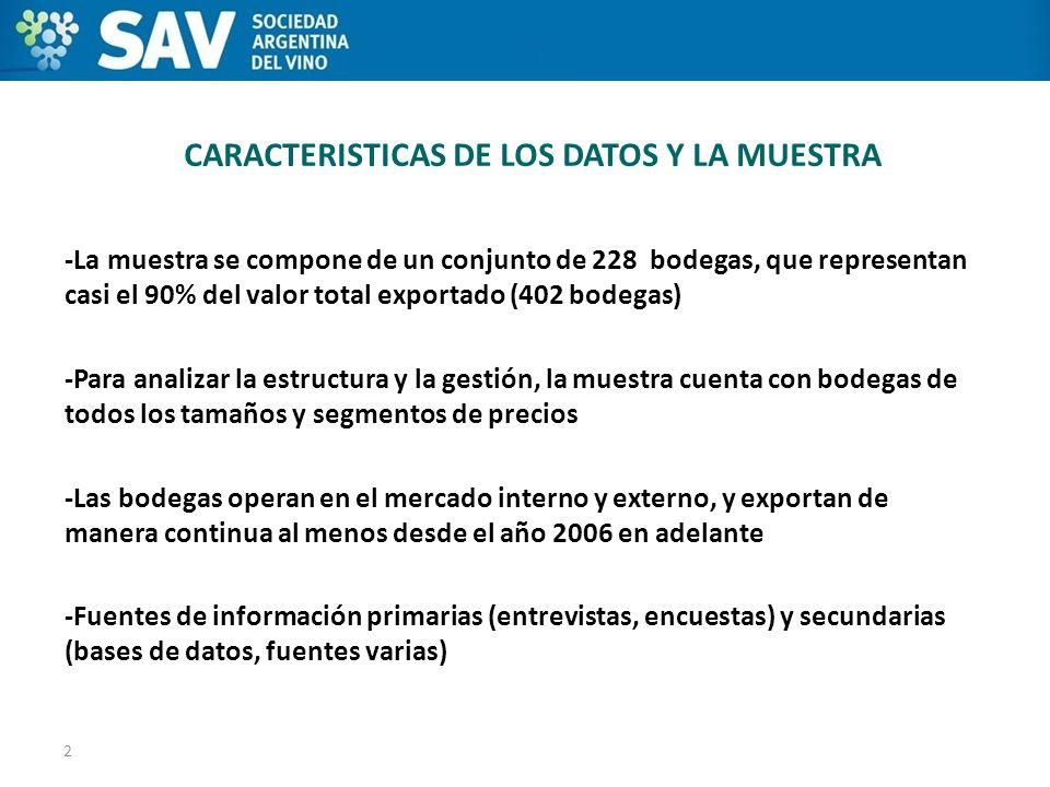 CARACTERISTICAS DE LOS DATOS Y LA MUESTRA