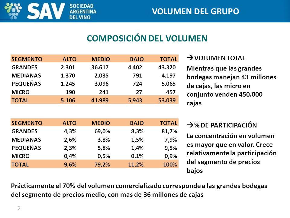 COMPOSICIÓN DEL VOLUMEN