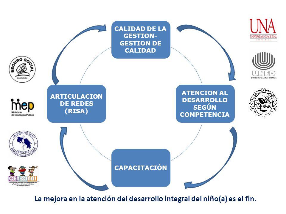ESTRATEGIAS INTEGRADAS PAIS DESARROLLADAS 2008-20012