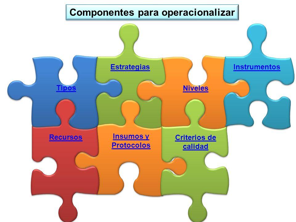 Componentes para operacionalizar