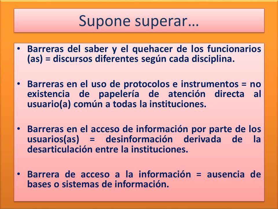 Supone superar… Barreras del saber y el quehacer de los funcionarios (as) = discursos diferentes según cada disciplina.