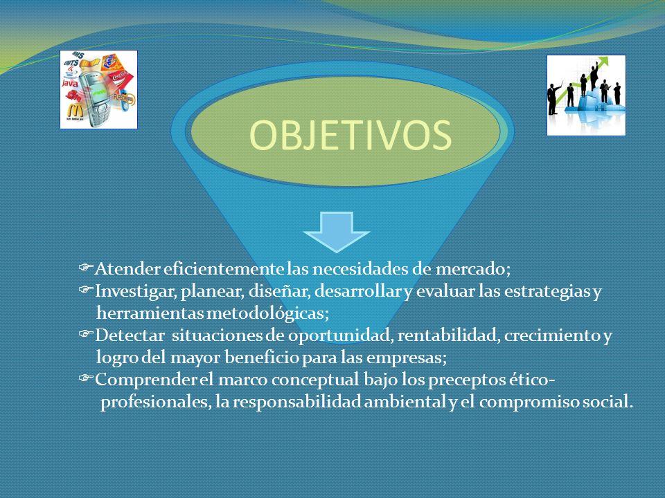 OBJETIVOS Atender eficientemente las necesidades de mercado;