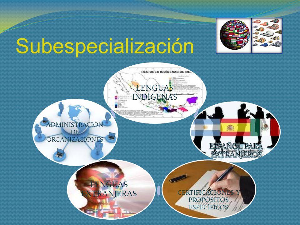 Subespecialización LENGUAS EXTRANJERAS LENGUAS INDÍGENAS