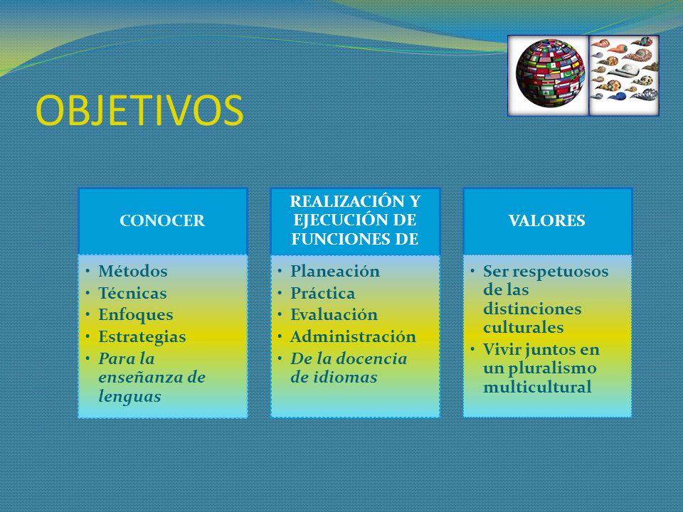 REALIZACIÓN Y EJECUCIÓN DE FUNCIONES DE