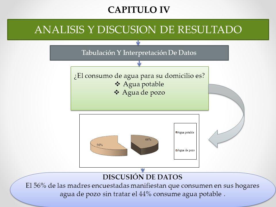 ANALISIS Y DISCUSION DE RESULTADO