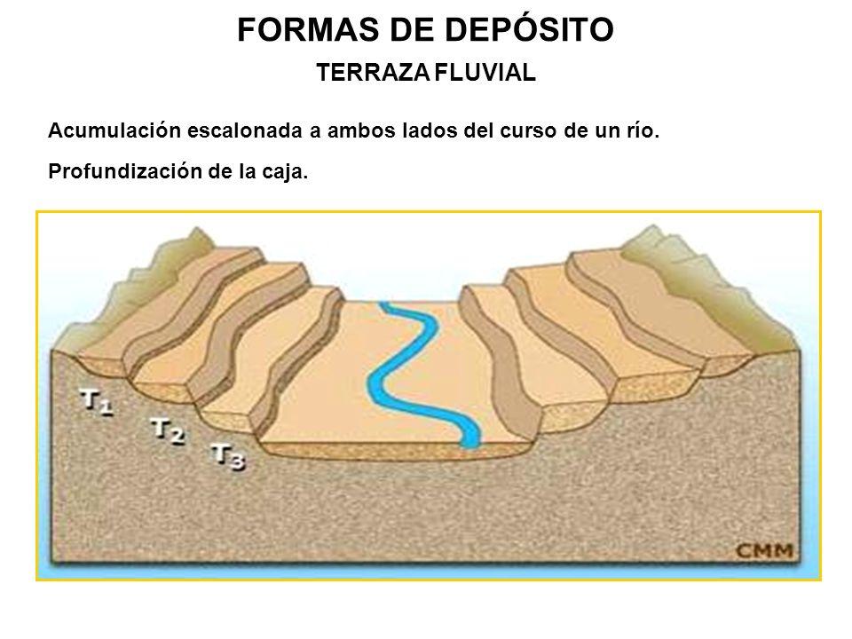Procesos condicionantes del modelado del relieve por el for Terrazas fluviales