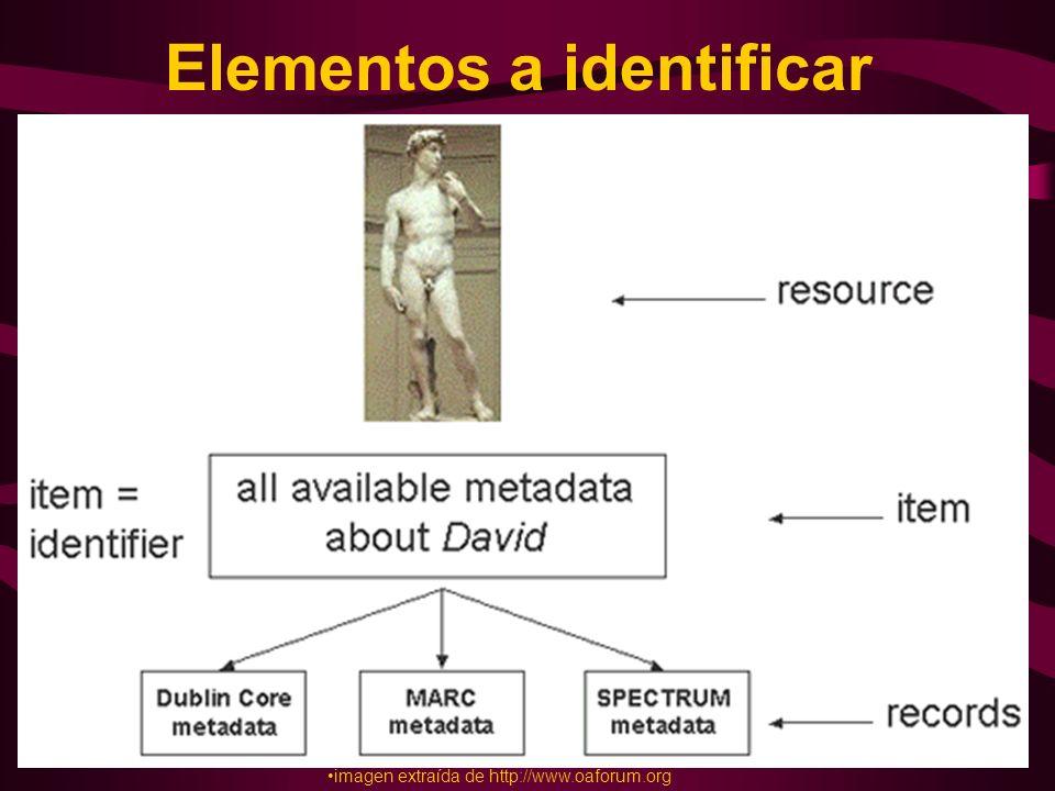 Elementos a identificar
