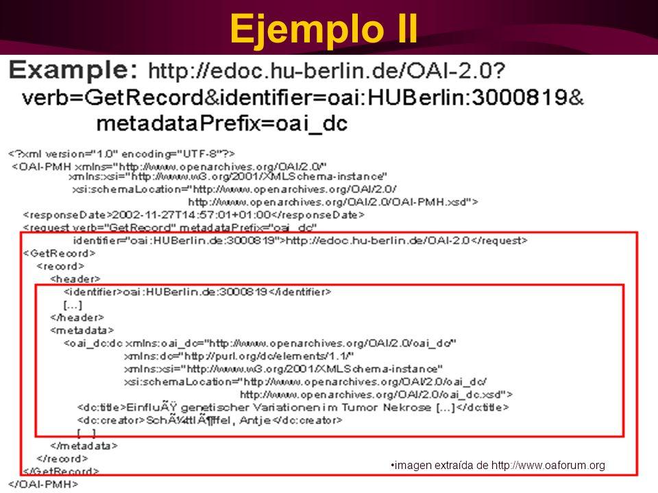 Ejemplo II imagen extraída de http://www.oaforum.org