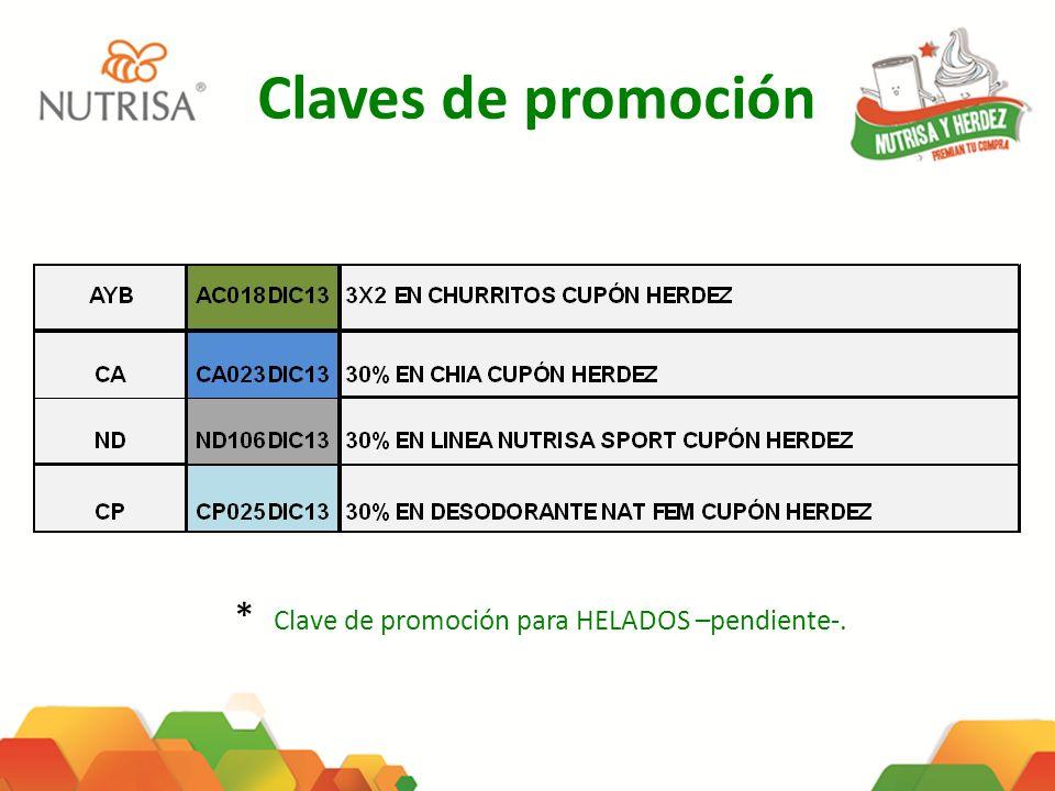 * Clave de promoción para HELADOS –pendiente-.