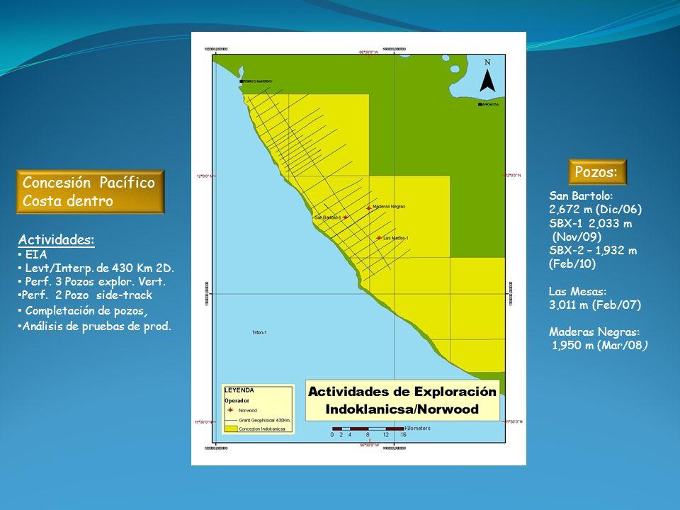 Pozos: Concesión Pacífico Costa dentro Actividades: San Bartolo: