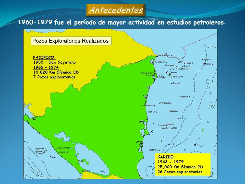 Antecedentes 1960-1979 fue el período de mayor actividad en estudios petroleros. PACIFICO: 1930 : San Cayetano.
