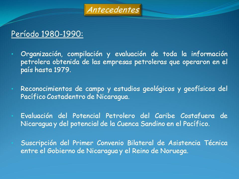 Antecedentes Período 1980-1990: