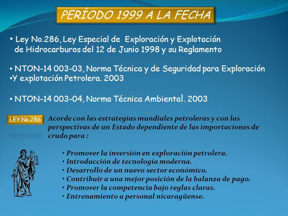 PERÍODO 1999 A LA FECHA Ley No.286, Ley Especial de Exploración y Explotación. de Hidrocarburos del 12 de Junio 1998 y su Reglamento.