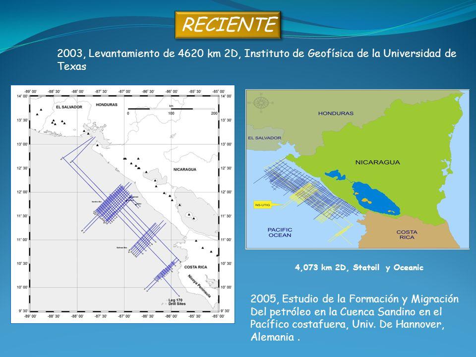 RECIENTE 2003, Levantamiento de 4620 km 2D, Instituto de Geofísica de la Universidad de Texas. 4,073 km 2D, Statoil y Oceanic.