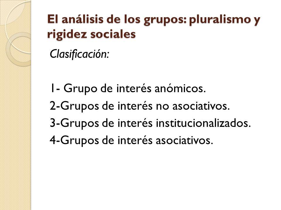 El análisis de los grupos: pluralismo y rigidez sociales