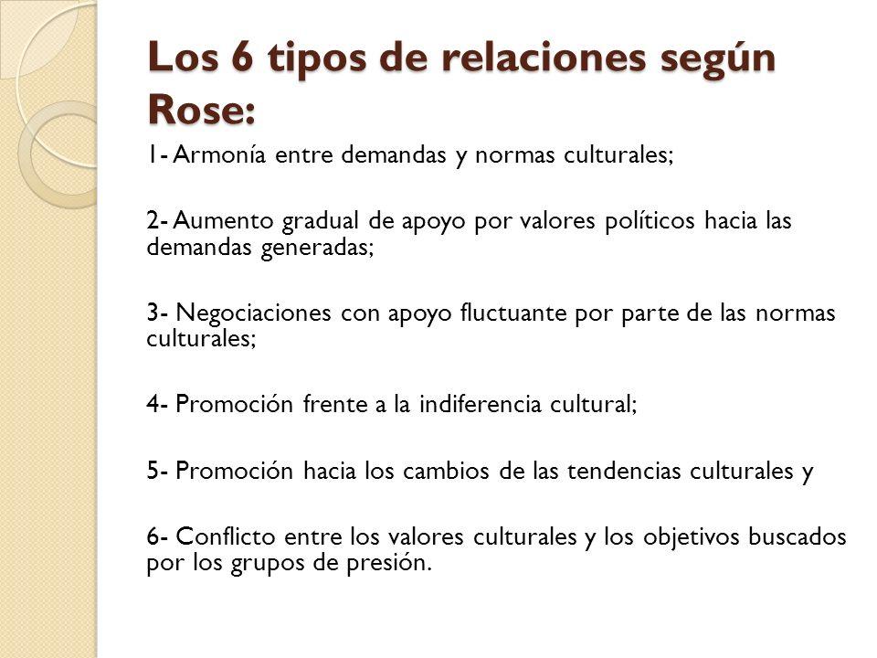 Los 6 tipos de relaciones según Rose:
