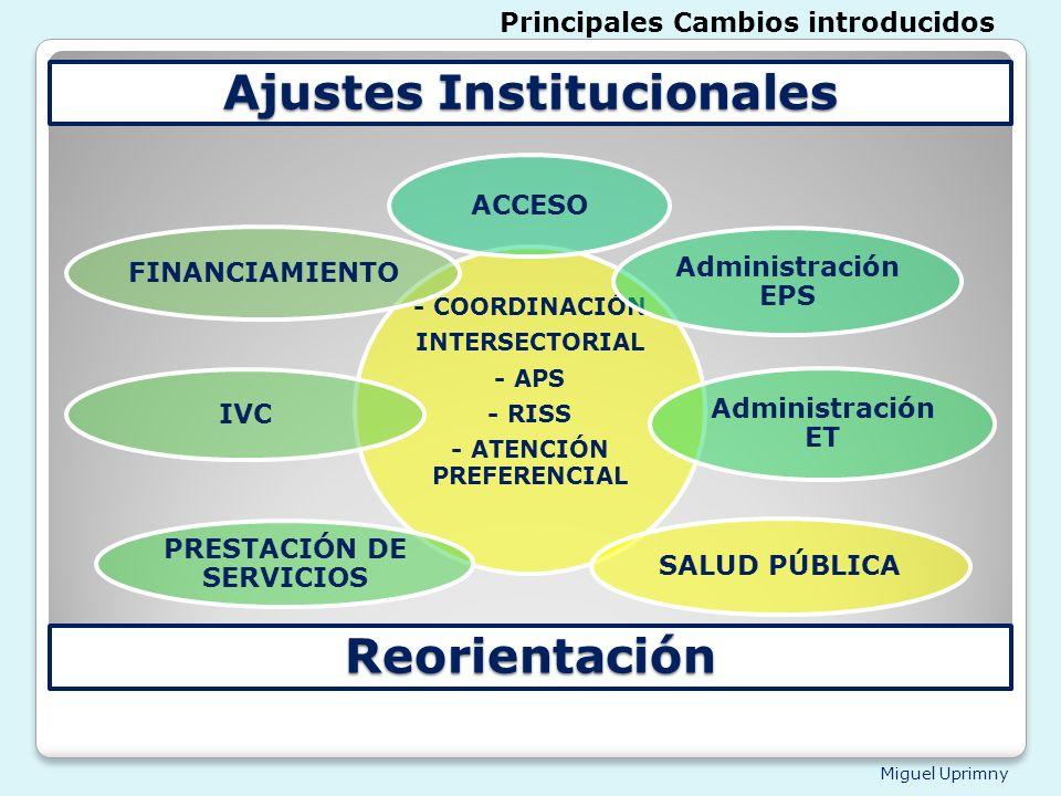 Ajustes Institucionales
