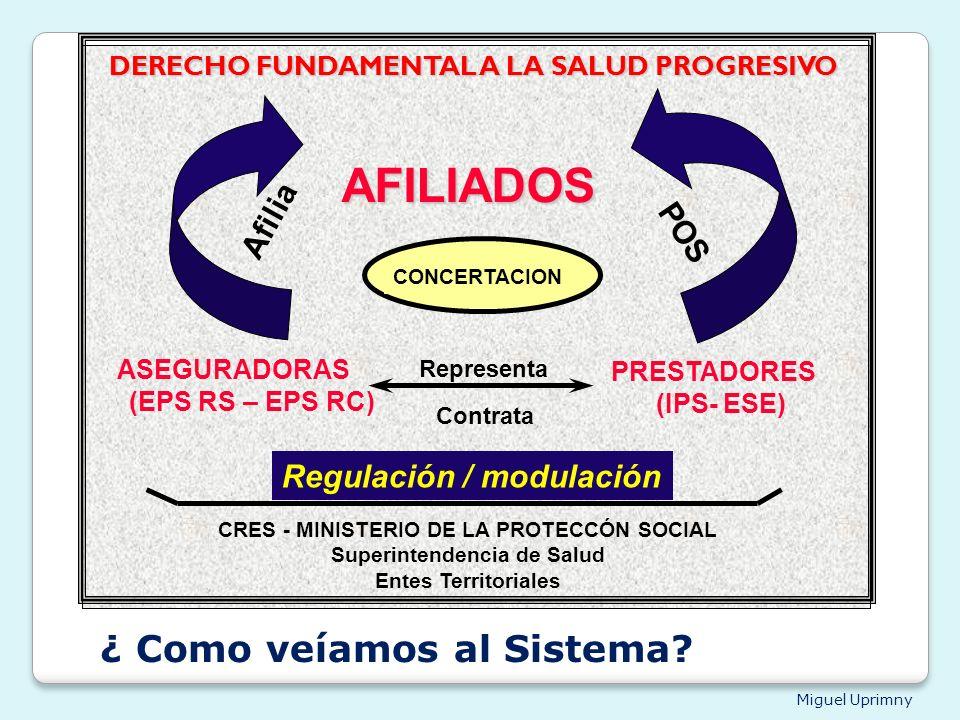 CRES - MINISTERIO DE LA PROTECCÓN SOCIAL Superintendencia de Salud