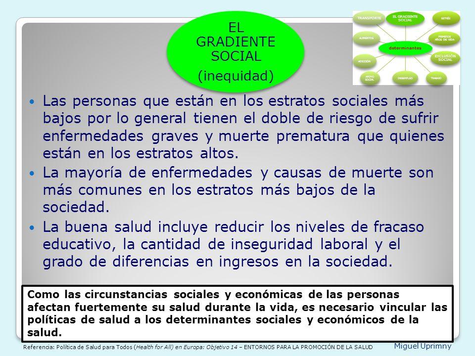 EL GRADIENTE SOCIAL (inequidad) determinantes. EL GRADIENTE SOCIAL. ESTRÉS. PRIMEROS AÑOS DE VIDA.