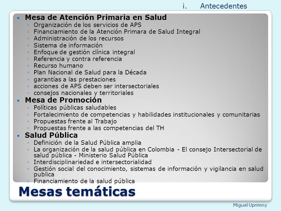 Mesas temáticas Antecedentes Mesa de Atención Primaria en Salud