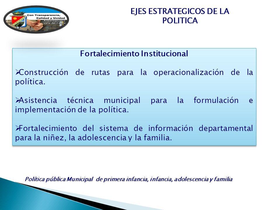 EJES ESTRATEGICOS DE LA POLITICA Fortalecimiento Institucional