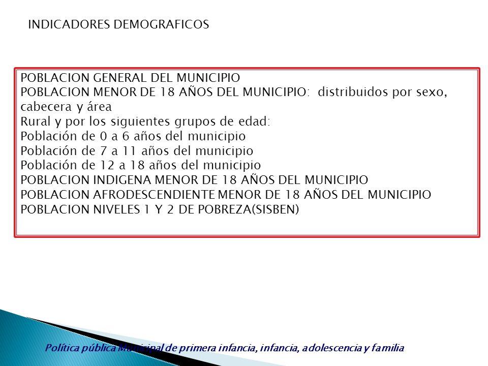 INDICADORES DEMOGRAFICOS