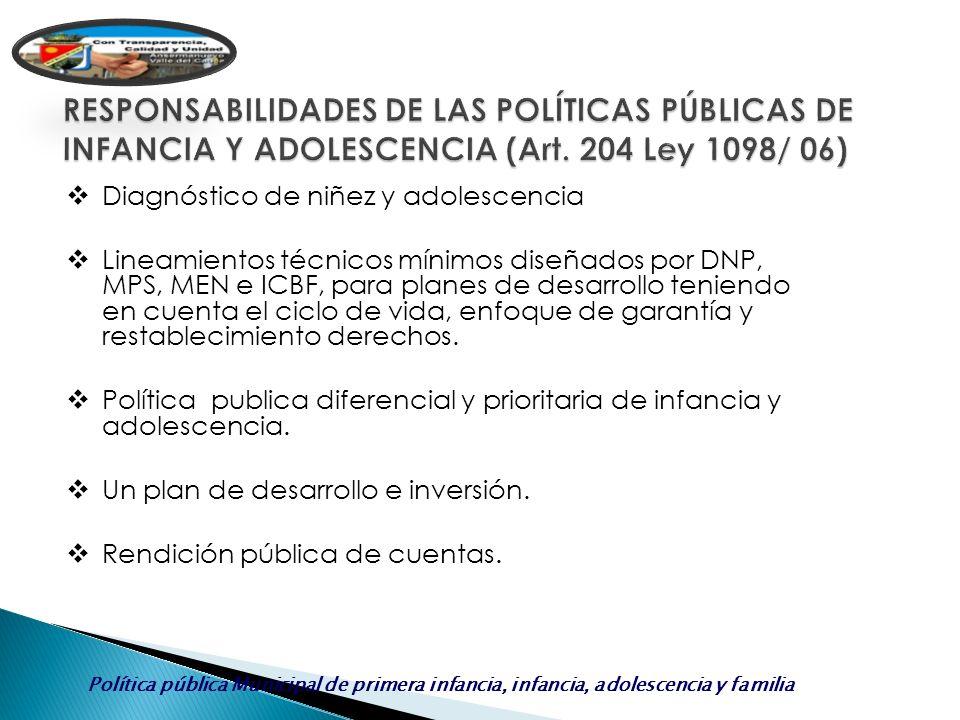 RESPONSABILIDADES DE LAS POLÍTICAS PÚBLICAS DE INFANCIA Y ADOLESCENCIA (Art. 204 Ley 1098/ 06)