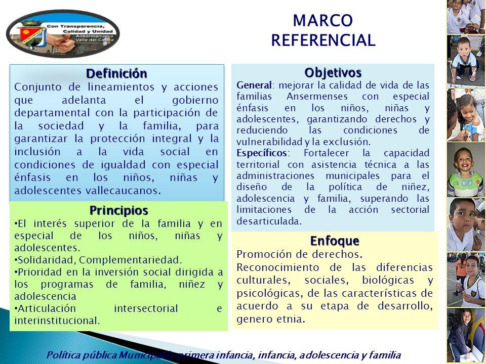MARCO REFERENCIAL Definición Objetivos Principios Enfoque