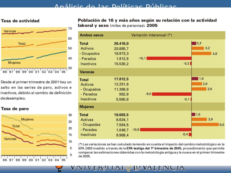 V. PRINCIPALES OBJETIVOS E INSTRUMENTOS DE LA POLÍTICA ECONÓMICA
