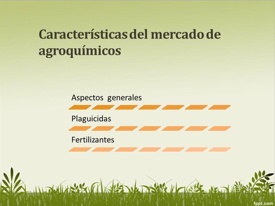 Características del mercado de agroquímicos